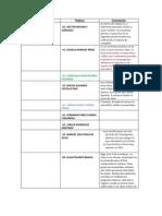 recomendaciones 4to 2012-2