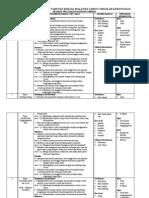 Rancangan Pelajaran Tahunan Tahun 3 Jilid 1