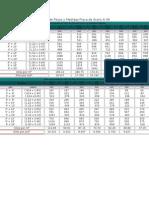 Tabla de Pesos y Medidas Placa de Acero A