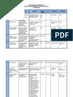 rancangan_tahunan_PSS