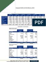 Informe semanal al 10 de Febrero del 2012