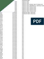 Dallas ISD Spreadsheet