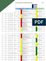 2 Matriz General de Riesgo ESH - Obras Civiles