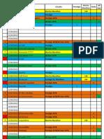 Calendario gare 2012 del Cobra 2