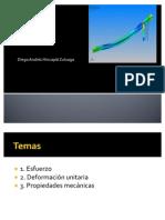 Resistencia de materiales - Esfuerzo, deformación y propiedades Mecánicas