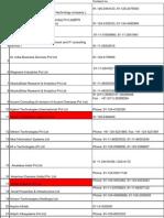 Companys List Delhi