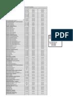 Brands4u - Price List - 13-02-2012
