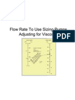 Effect of Viscosity and Suction Conditions on AODDP