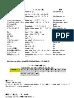 辭典--日文印尼對照