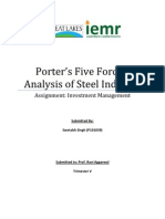 Porters Five Forces-Steel Industry