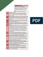 Sedan Reglements 2011