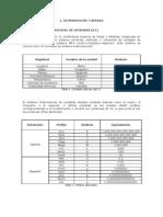 Fundamentos_electronica
