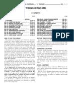 5115283 Jeep 1995 YJ FSM Wiring Diagrams