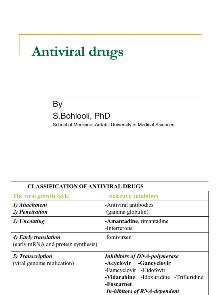 Antiviral Drugs | Antiviral Drug | Interferon
