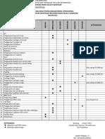 Checklist PM Mobil