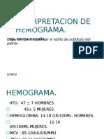INTERPRETACION DE HEMOGRAMA