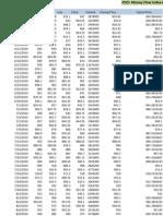 Finance Tata Steel
