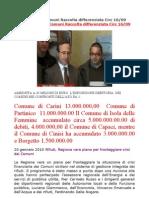 Munnezza 5 Milioni Di Debito Il Sindaco Profess Ore Gaspare Portobello a Rischio Rimozione Da Sindaco