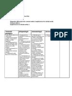 diagnostico diferencial de estenosis mitral