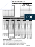 Field Duct Sizing Chart