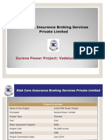Surana Power Project
