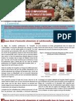 Securite alimentaire et implications humanotaires en afrique de l'ouest et au Sahel