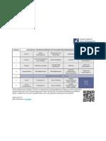 Studienverlaufsplan Bachelor of Science Betriebswirtschaftslehre mit Schwerpunkt Wirtschaftsprüfung in Kooperation mit KPMG