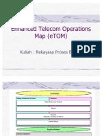 Enhanced Telecom Opertations Map (eTOM)