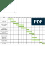 Gantt Chart Basic Invention
