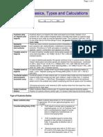 Basics of Custom Duty