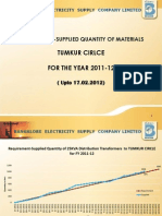 Requirement-Supply of Line Materials toTUMKUR Circle for FY 11-12 till 17.02.2012