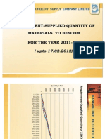Requirement-Supply of Line Materials to BESCOM for FY 11-12 till 17.02.2012