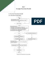 Uji Hipotesis - Bab 3 Flowchart - Modul 4 - Laboratorium Statistika Industri - Data Praktikum - Risalah - Moch Ahlan Munajat - Universitas Komputer Indonesia
