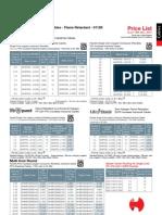 19th Jan 2012 Wire Price List