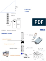 3G Antenna Line