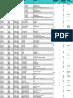 Sample Skill Catalog