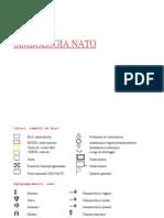 Simbologia Nato