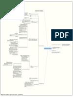 Mapa Libro Dado de Las 7 Caras