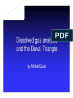 DGA and Duval Triangle