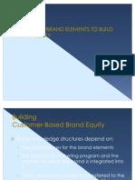 Chosing Brand Elements