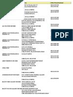 Senarai Kedai Jam_Selangor&KL