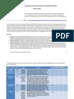 Quarterly SSP Experiment Summary - Feb 2012