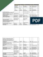 MOZ Bibl-gramatu Katalogs Klasifikacija 02