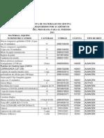 Listado de Materiales de Oficina 2011 (i Semestre, Definitva