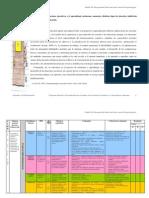 Programa Educativo Personalizado PEP para desarrollar las Funciones Ejecutivas