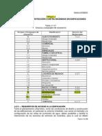 Titulo j y k Nsr_10_modificado Ademas Con d340-2012