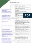 SQLPLUS - SET System Variable Summary