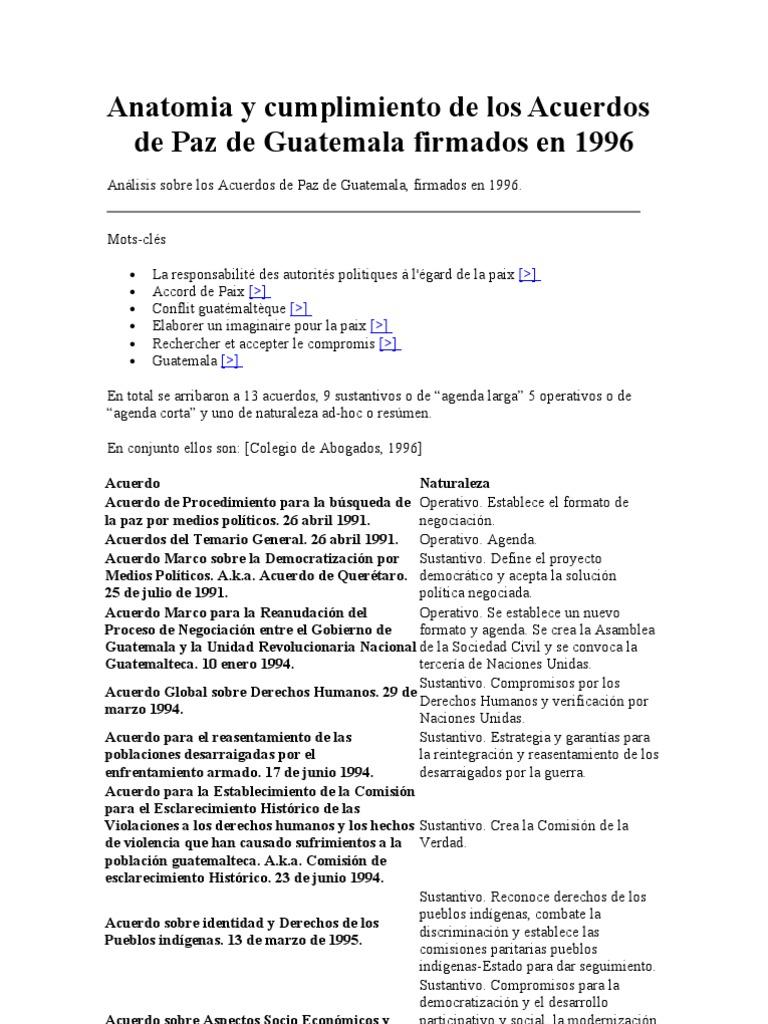 Anatomia y Cumplimiento de Los Acuerdos de Paz de Guatemala ...