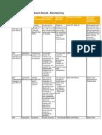 EHP5 Enhancements in PP Module