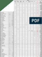 Annual Supplies Procurement Plan